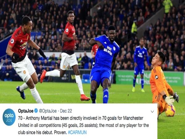 Martial là chân sút đáng sợ nhất Man Utd 2015