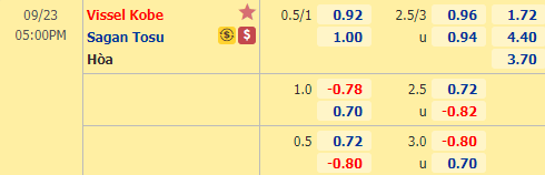 Tỷ lệ kèo giữa Vissel Kobe vs Sagan Tosu