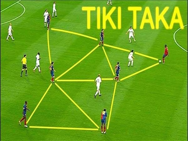 Tiki Taka là gì? Ngồn gốc ra đời của lối chơi Tiki Taka